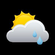weather symbols key
